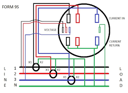 3 phase 4 wire meter base diagram trusted wiring diagrams \u2022 3 phase 4 wire system diagram at 3 Phase 4 Wire System Diagram