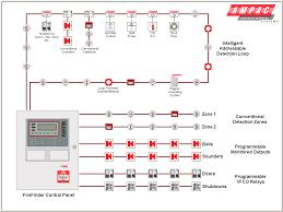 alarm system wiring diagram wiring schematics and wiring diagrams burglar alarm wire colours at Home Alarm System Wiring Diagram