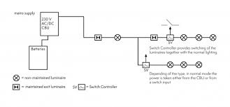 wiring diagram emergency exit lights efcaviation com exit light circuit diagram at Exit Sign Wiring Diagram
