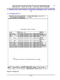 international 4400 wiring diagrams 2005 International Wiring Diagram DT466 Fuse Box