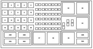 mercury mountaineer third generation fuse box mercury mountaineer third generation 2005 2010 fuse box diagram