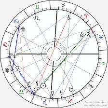 Usher Natal Chart Cleo Usher Birth Chart Horoscope Date Of Birth Astro