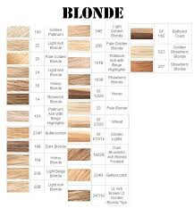 Hair Number Chart Related Image In 2019 Blonde Hair Shades Strawberry