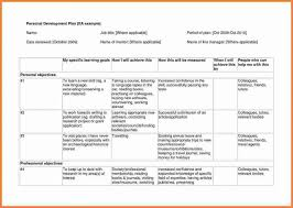 Personal Improvement Plan Template Template Performance Improvement Plan Sample Picture