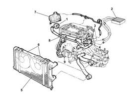 fiat doblo engine bay diagram fiat wiring diagrams