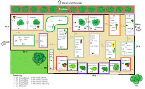 how to plan a garden. Stunning Garden Plan About Plans How To A N