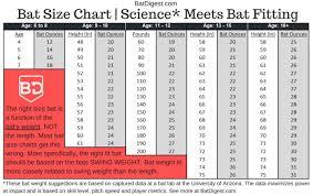 Inspirational Bat Size Chart Michaelkorsph Me
