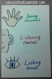 17 best ideas about learning styles survey learning learning styles foldable