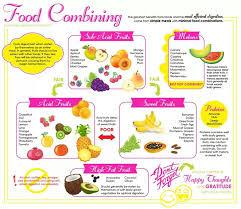 Fruit Food Combining Chart Food Combining Chart D R Health Holistic I N D H A U S