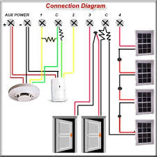 wiring smoke alarms diagram wiring diagram and schematic design fire alarm wiring for more plete home security