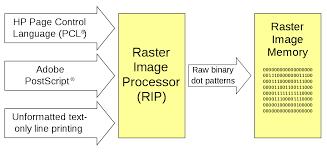 Raster image processor - Wikipedia