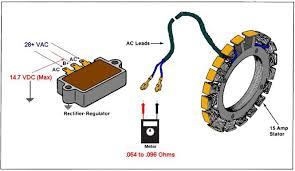 kohler starter wiring diagram wiring diagram kohler starter solenoid wiring diagram image about