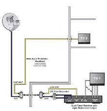 Dish Network 722k Wiring Diagram Wiring Schematic Diagram