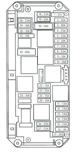 mercedes c220 fuse box layout mercedes wiring diagrams
