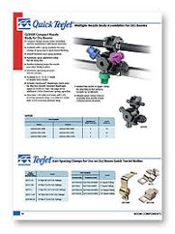 Teejet Metric Nozzle Chart Teejet Nozzles And Teejet Components Spayline Spray Shop