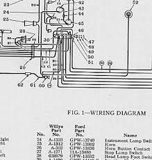 mb wiring diagrams wiring diagrams best 1943 mb wiring diagram the g503 album honda motorcycle repair diagrams 1943 mb wiring diagram