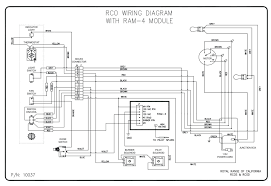hotpoint dryer wiring diagram simple wiring diagram site hotpoint wiring diagrams schema wiring diagrams electric dryer wiring hotpoint dryer wiring diagram