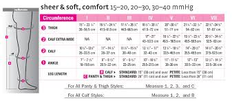 Mediven Size Chart 42 True To Life Mediven Compression Stocking Size Chart
