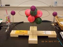 atom project