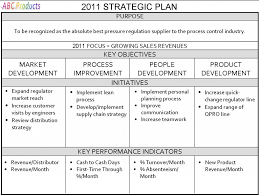 business plan template sample business plan sample for startupadditionallybusiness plan sample for