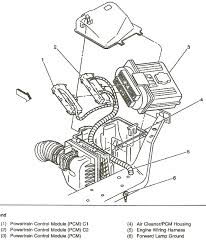 wiring diagram 2015 gmc 2500 wiring discover your wiring diagram 2002 chevy suburban fuel pump wiring diagram gmc terrain engine