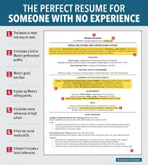 Resume Examples For Students With No Work Experience Student Resumes With No Experience Perfect Resume Format 20