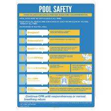 Sandleford Pool Resuscitation Sign Large 450 X 600mm