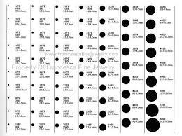 Ring Size Chart For Women Ring Sizing Chart Australia Www Bedowntowndaytona Com