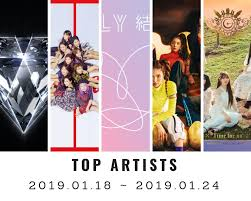 Youtube Top Charts All Time Youtube Top Artists On Youtube Korea 5th Week 2019 2019 01