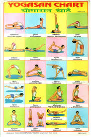 Yoga Pose Chart Poster Indian School Posters Yoga Chart Ramdev Yoga Yoga Poses