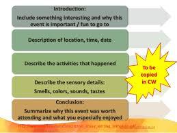 describing an event