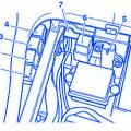 triumph speed triple fuse box block circuit breaker diagram triumph daytona 2000 relay fuse box block circuit breaker diagram