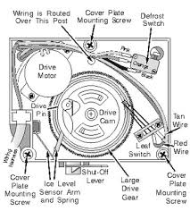 kenmore refrigerator defrost timer wiring diagram images repair refrigerator is not coldcompressor running but
