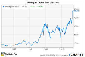 Jpmorgan Chase Stock History How The Big Bank Reached