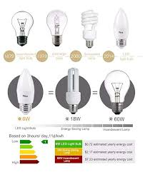 cpla led chandelier light bulbs 50w incandescent light bulbs replacement warm soft white led candleabra bulb