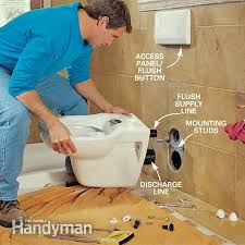Wall Mounted Toilet Installation Commercial Hung Carrier Supports For Heavy  People Mount Zurn