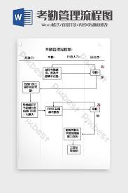 Simple Attendance Management Flow Chart Word Template Word