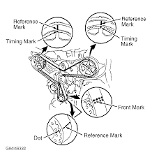 2000 Toyota Avalon Serpentine Belt Routing and Timing Belt Diagrams