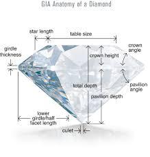 Diamond Total Weight Chart Diamond Education Neves Jewelers
