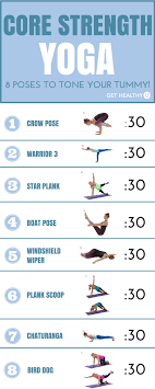Core Exercises Chart 8 Challenging Yoga Poses For Core Strength