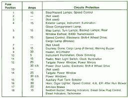 4wheel drivecar wiring diagram 1989 ford bronco fuse box map