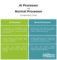 Cpu Comparison Chart Difference Between Ai Processor And Normal Processor