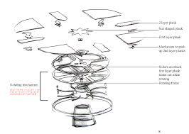 buckylab how it works fletcher capstan table expanding round table mechanism fee