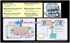 diesel engines products hino global hino motors