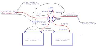battery wiring diagram travel trailer battery wiring diagram how to wire a boat switch panel at Marine Battery Wiring Diagram