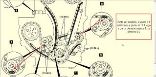 2002 pontiac grand am cooling system diagram images diagram pontiac g5 engine diagram get image about wiring