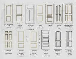 3 Panel Interior Doors Interior Door Colors Standard Best 25