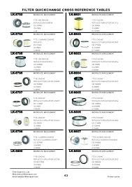 Engine Oil Filter Cross Reference Chart Briggs Air Filter Cross Reference Toycandy