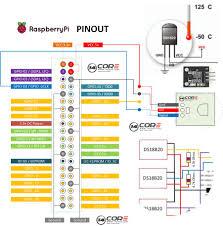 hvac control wiring diagram on hvac images free download wiring Humidistat Wiring Diagram hvac control wiring diagram 12 hvac fan motor wiring diagram hvac control wiring diagram 1997 chevy humidistat wiring diagram master flow