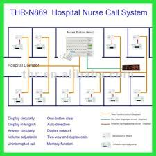 professional hospital nurse call system thr n869 buy nurse professional hospital nurse call system thr n869